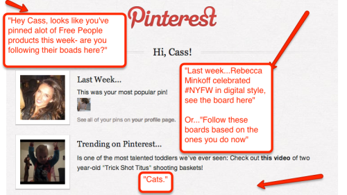 Weekly Pinterest E-mails